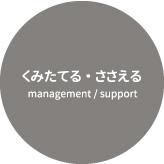 くみたてる・ささえる マネージメント/サポート